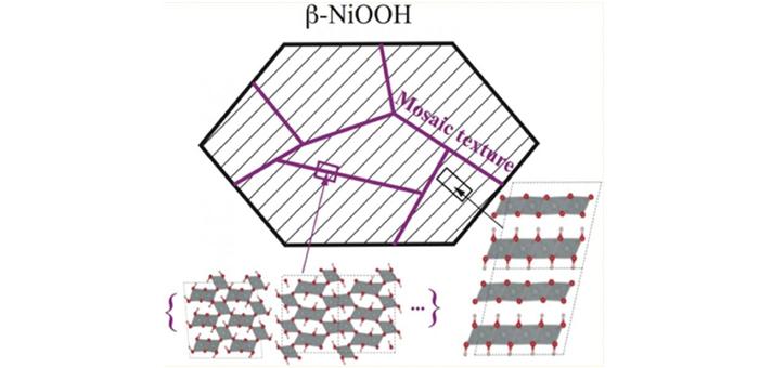 新型水分解催化剂结构研究