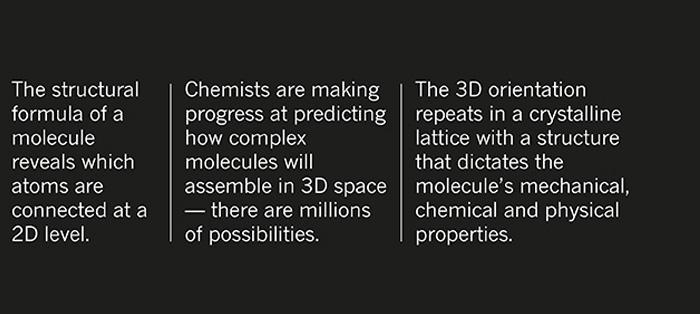 智能软件预测分子晶体结构